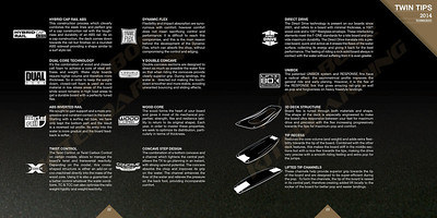 2014 Fone Trax HRD Carbon Kiteboard Technology Highlights