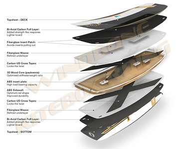 2014 Fone Trax HRD Carbon Kiteboard Construction Layer Overview