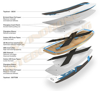 2014 Fone Trax HRD Kiteboard Construction Layer Overview
