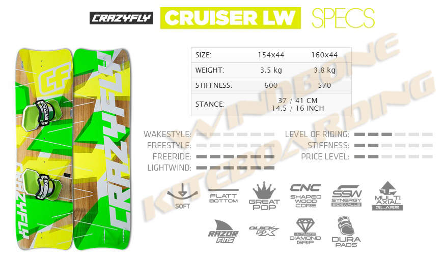 2015 Crazyfly Cruiser LW Specifications