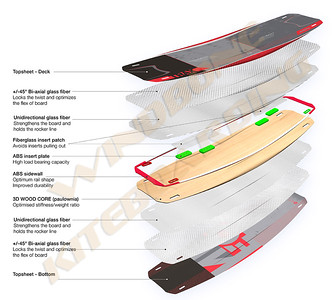 2015 Fone Trax HRD Kiteboard Construction Layer Overview